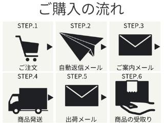 ご購入の流れを説明した画像